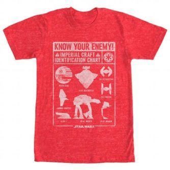 Know Your Enemy Tshirt